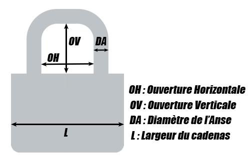 Info fiche technique cadenas